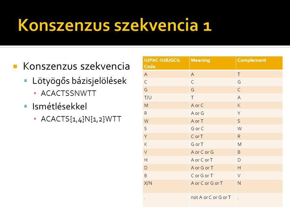  Konszenzus szekvencia  Lötyögős bázisjelölések ▪ ACACTSSNWTT  Ismétlésekkel ▪ ACACTS{1,4}N{1,2}WTT IUPAC-IUB/GCG Code MeaningComplement AAT CCG GGC T/UTA MA or CK RA or GY WA or TS SG or CW YC or TR KG or TM VA or C or GB HA or C or TD DA or G or TH BC or G or TV X/NA or C or G or TN.not A or C or G or T.