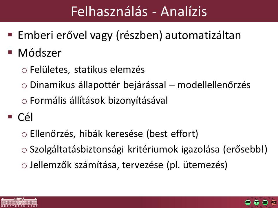 Felhasználás - Analízis  Emberi erővel vagy (részben) automatizáltan  Módszer o Felületes, statikus elemzés o Dinamikus állapottér bejárással – mode