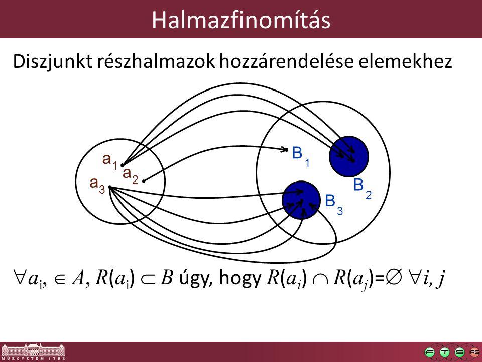 Halmazfinomítás Diszjunkt részhalmazok hozzárendelése elemekhez  a i,  A, R ( a i )  B úgy, hogy R ( a i )  R ( a j )=   i, j B 1 B 3 B 2 a 1 a
