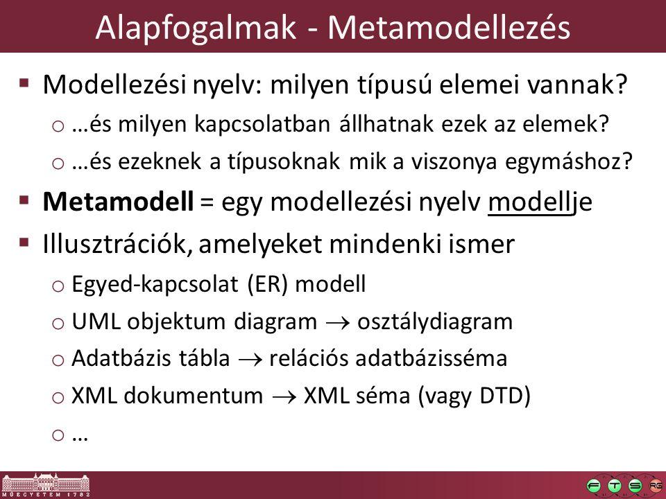 Alapfogalmak - Metamodellezés  Modellezési nyelv: milyen típusú elemei vannak.