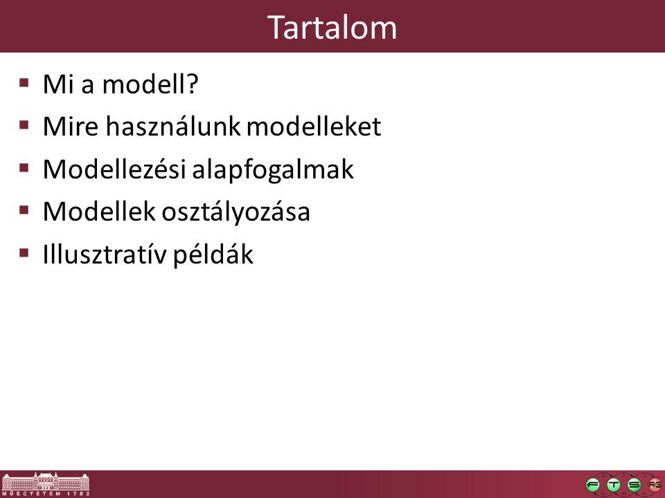Tartalom  Mi a modell?  Mire használunk modelleket  Modellezési alapfogalmak  Modellek osztályozása  Illusztratív példák