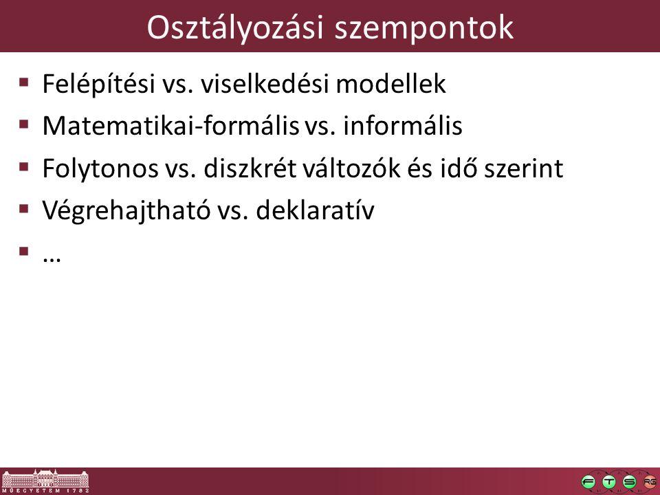 Osztályozási szempontok  Felépítési vs. viselkedési modellek  Matematikai-formális vs. informális  Folytonos vs. diszkrét változók és idő szerint 