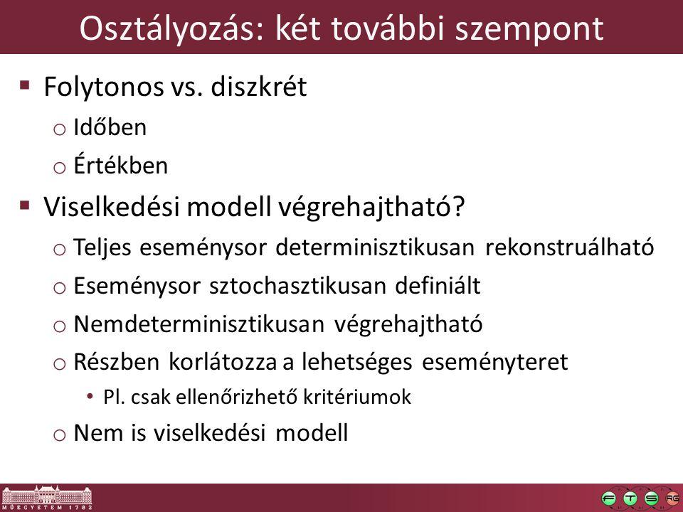 Osztályozás: két további szempont  Folytonos vs. diszkrét o Időben o Értékben  Viselkedési modell végrehajtható? o Teljes eseménysor determinisztiku