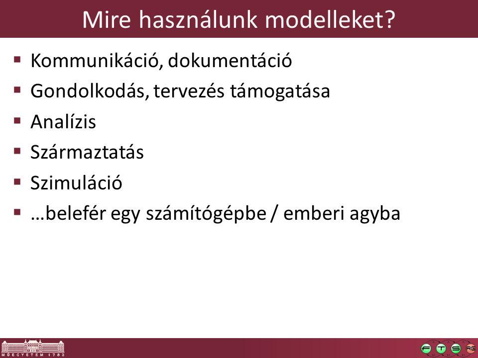 Mire használunk modelleket?  Kommunikáció, dokumentáció  Gondolkodás, tervezés támogatása  Analízis  Származtatás  Szimuláció  …belefér egy szám