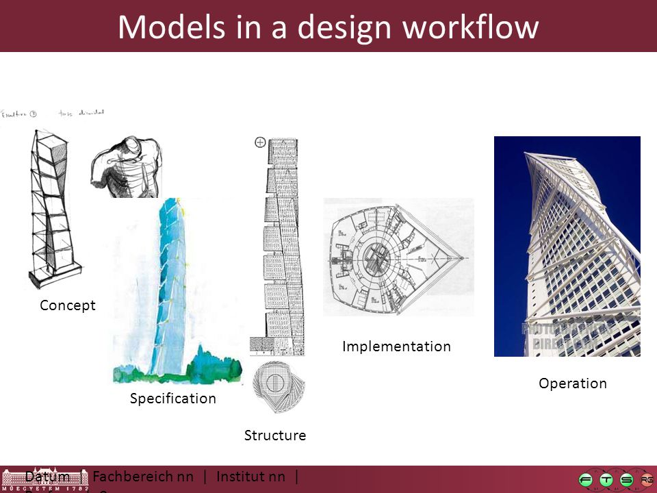 Models in a design workflow Datum | Fachbereich nn | Institut nn | Prof. nn | 8 Concept Specification Structure Implementation Operation