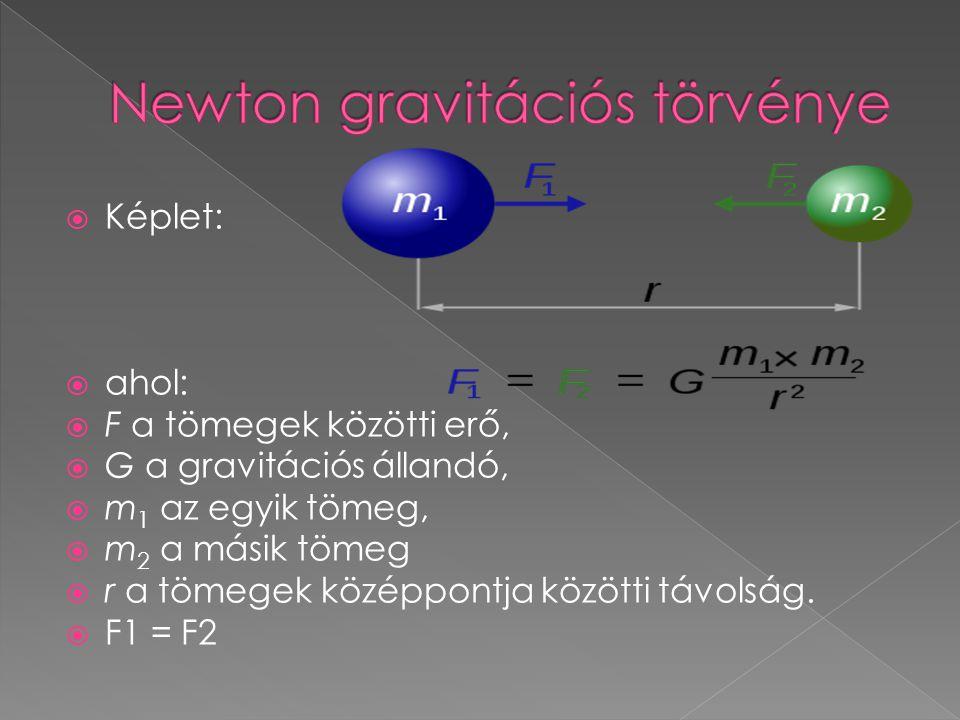  Képlet:  ahol:  F a tömegek közötti erő,  G a gravitációs állandó,  m 1 az egyik tömeg,  m 2 a másik tömeg  r a tömegek középpontja közötti tá