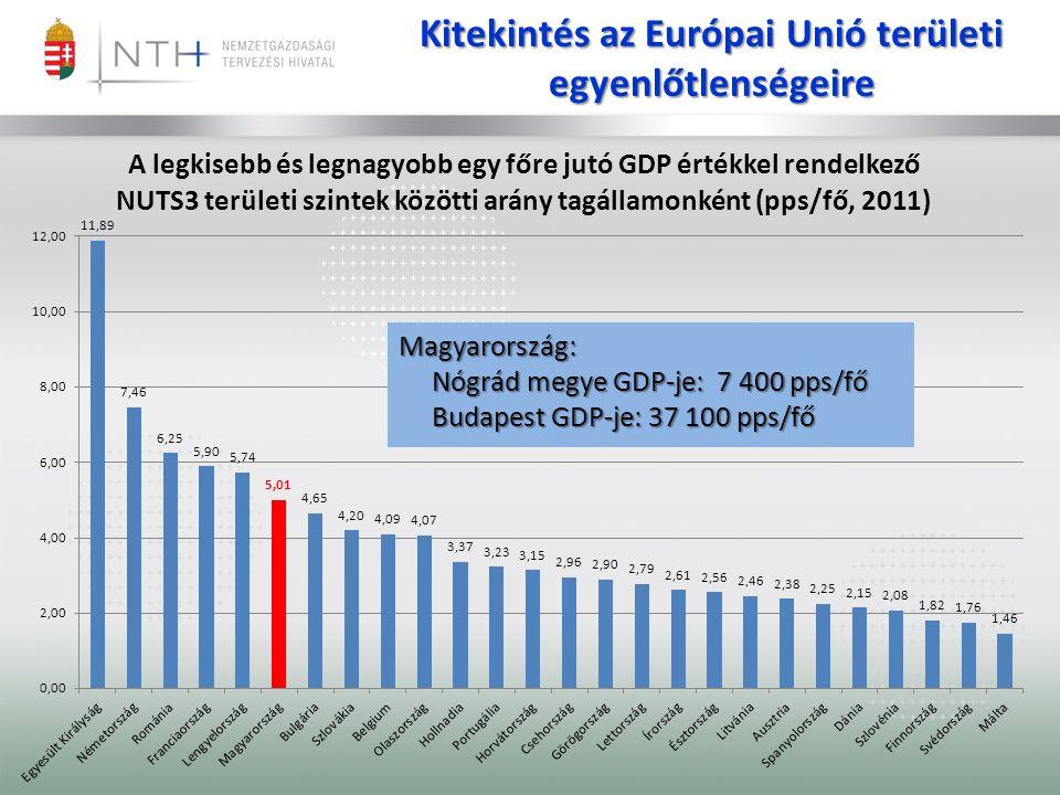 Kitekintés az Európai Unió területi egyenlőtlenségeire