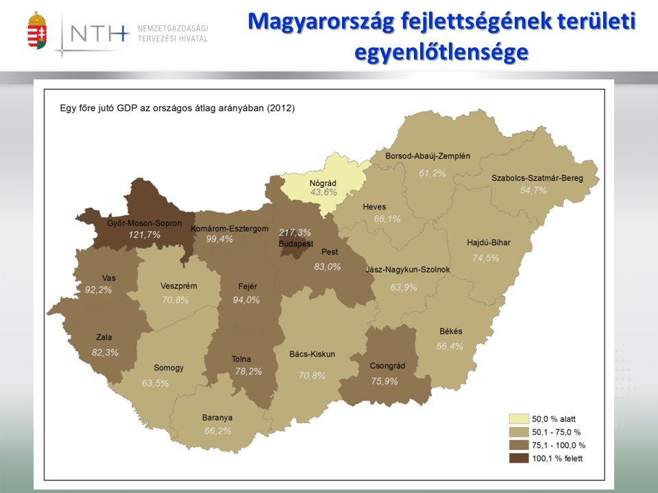 Magyarország fejlettségének területi egyenlőtlensége