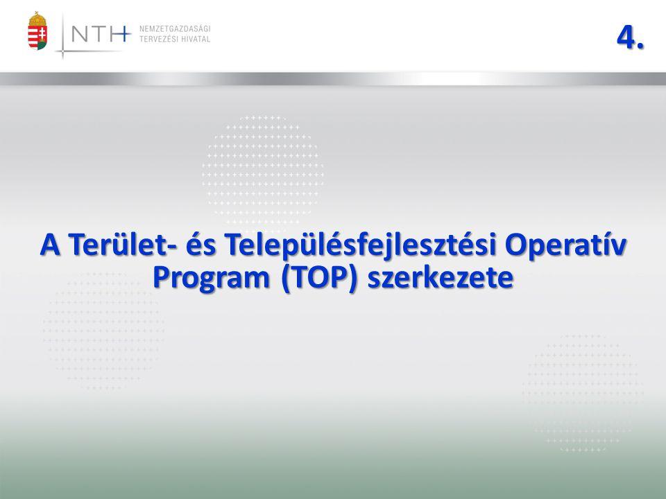 4. A Terület- és Településfejlesztési Operatív Program (TOP) szerkezete