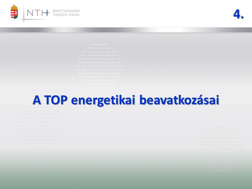 4. A TOP energetikai beavatkozásai