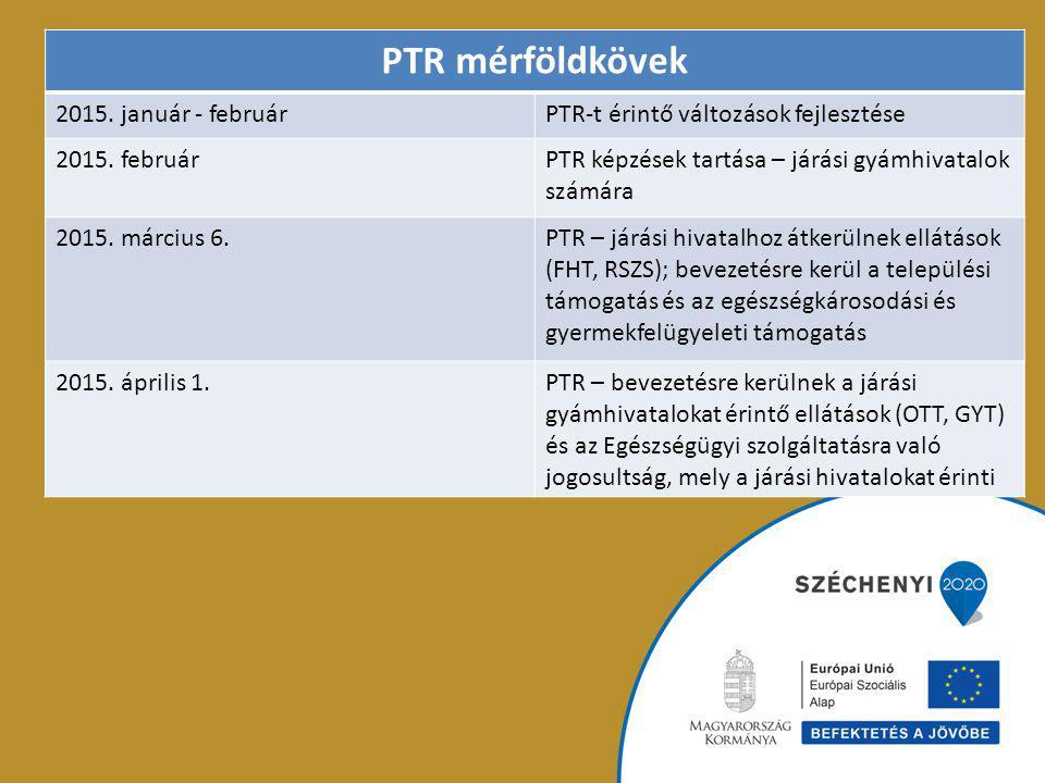 PTR mérföldkövek 2015.január - februárPTR-t érintő változások fejlesztése 2015.