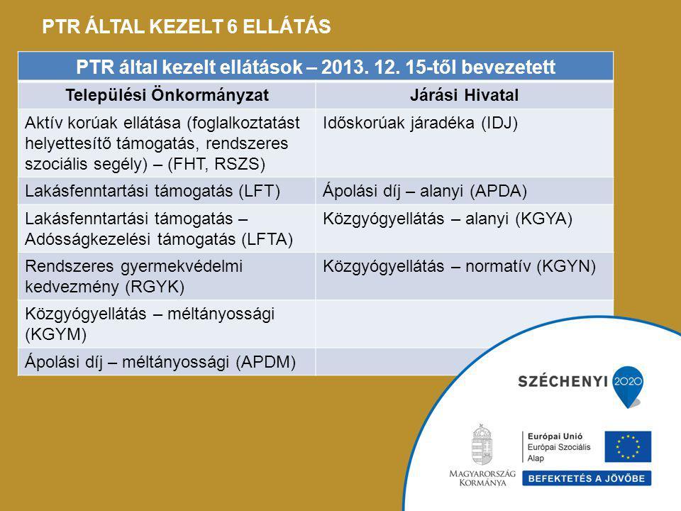 PTR ÁLTAL KEZELT 6 ELLÁTÁS PTR által kezelt ellátások – 2013.