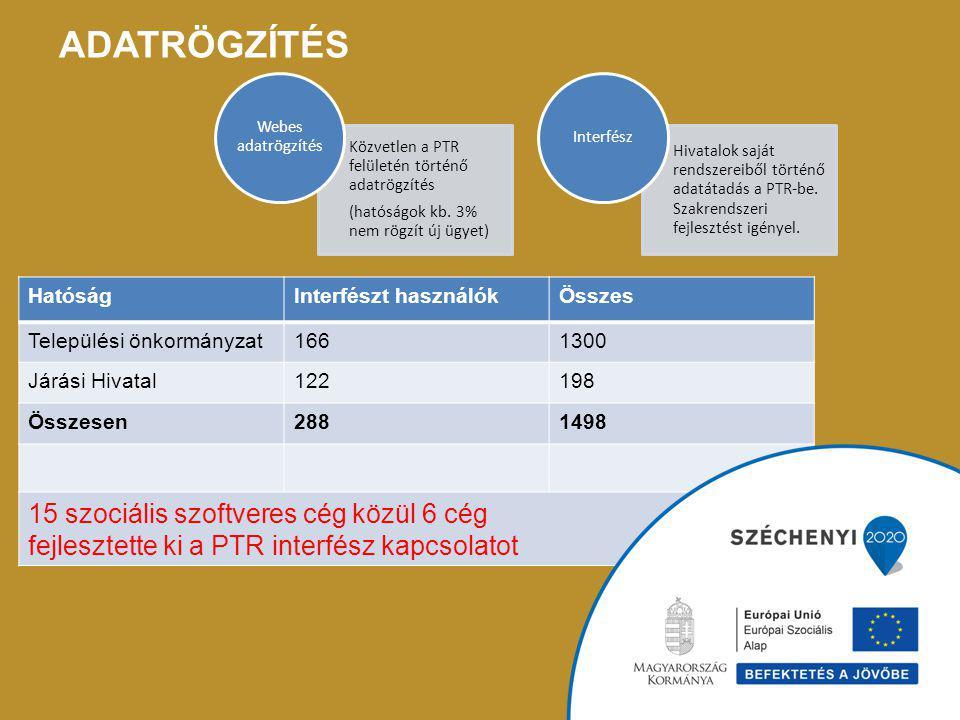 ADATRÖGZÍTÉS Közvetlen a PTR felületén történő adatrögzítés (hatóságok kb.