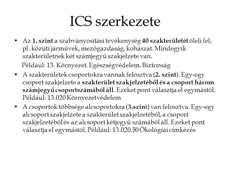 ICS szerkezete Az 1. szint a szabványosítási tevékenység 40 szakterületét öleli fel, pl.