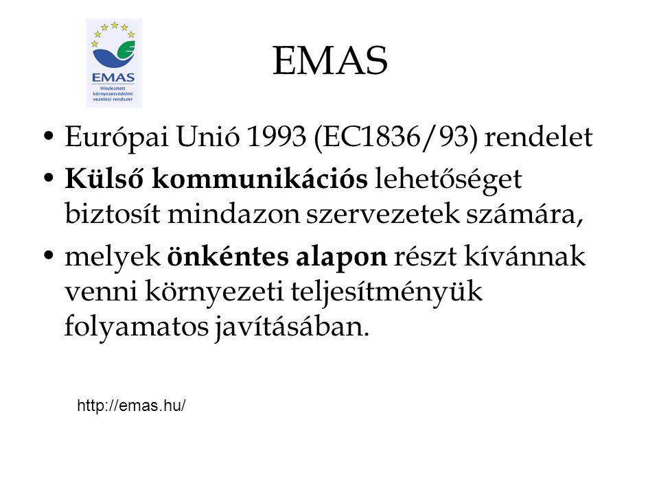 Az EMAS rendszer előnyei Minőségi környezetvédelmi vezetés Garantálja a teljes jogi megfelelést a környezetvédelmi törvényeknek, jogszabályoknak és előírásoknak Külső, független fél által hitelesített környezetvédelmi információ Kedvező erőforrás felhasználás, alacsonyabb költségek Növekvő üzleti lehetőségek a piacon, zöld fogyasztók Javuló munkahelyi morál, csapatépítés Jobb kapcsolat a fogyasztókkal, a helyi közösséggel és a hatósággal - javuló image és növekvő bizalom EMAS védjegy használata marketing eszközként http://emas.kvvm.hu