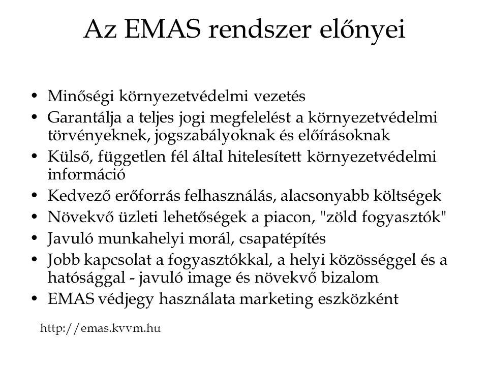 EMAS EMAS 1.rendelet 1993 –Ipari szervezetek EMAS 2.