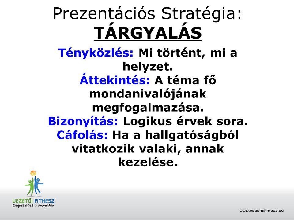 Prezentációs Stratégia: TÁRGYALÁS Tényközlés: Mi történt, mi a helyzet. Áttekintés: A téma fő mondanivalójának megfogalmazása. Bizonyítás: Logikus érv