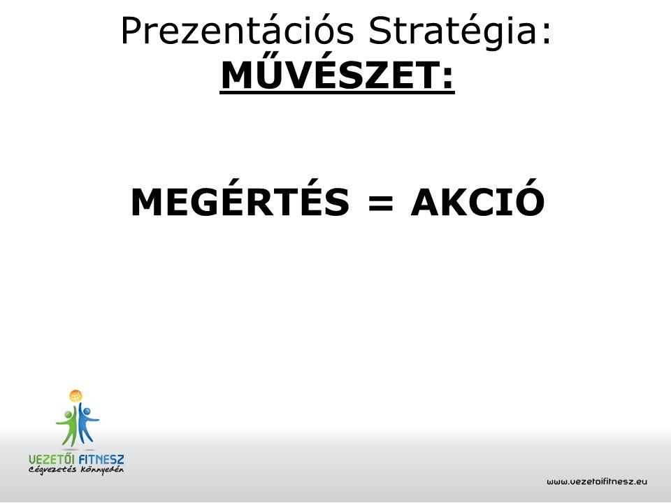 Prezentációs Stratégia: MŰVÉSZET: MEGÉRTÉS = AKCIÓ