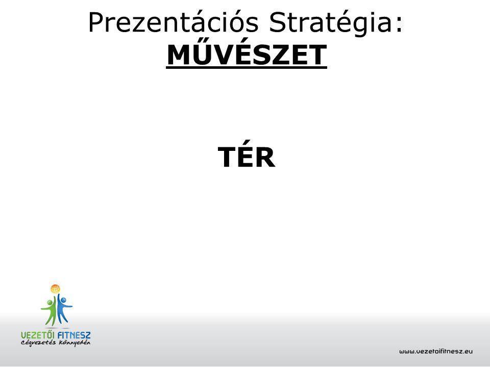 Prezentációs Stratégia: MŰVÉSZET TÉR