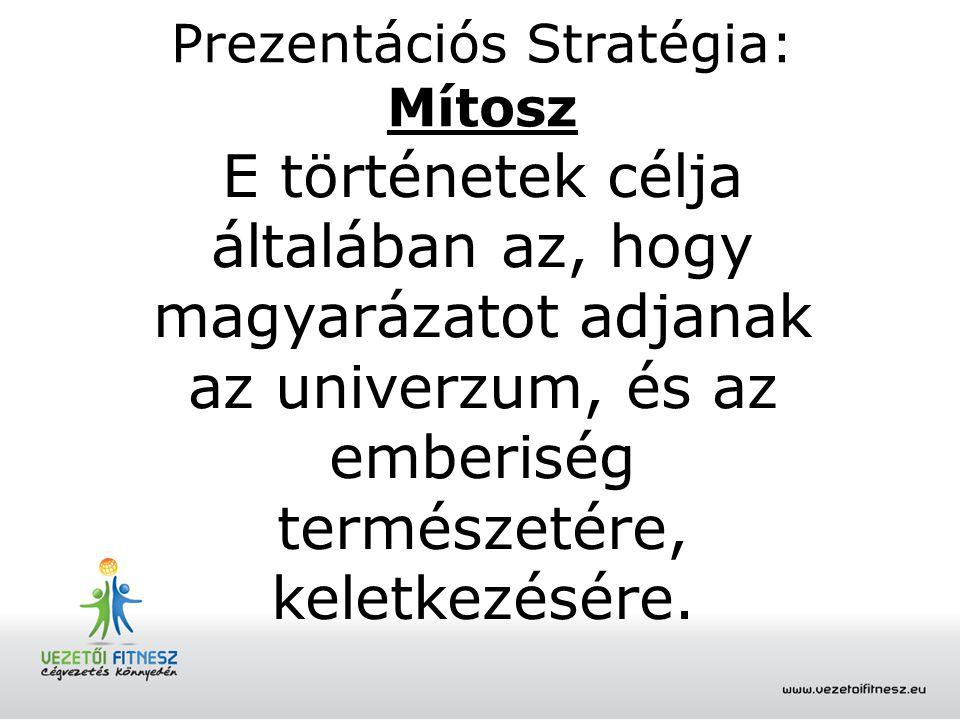 Prezentációs Stratégia: GYAKORLAT #3! MONDD EL A LEÍRT BESZÉDEDET! Kb. 5 perc