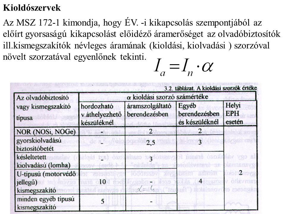 Kioldószervek Az MSZ 172-1 kimondja, hogy ÉV. -i kikapcsolás szempontjából az előírt gyorsaságú kikapcsolást előidéző áramerőséget az olvadóbiztosítók