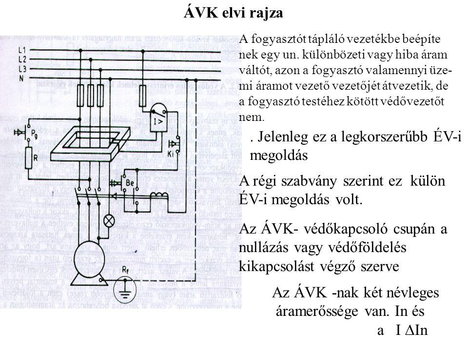 ÁVK elvi rajza A fogyasztót tápláló vezetékbe beépíte nek egy un. különbözeti vagy hiba áram váltót, azon a fogyasztó valamennyi üze- mi áramot vezető