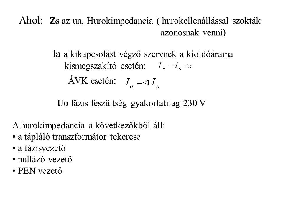 Ahol: Zs az un. Hurokimpedancia ( hurokellenállással szokták azonosnak venni) Ia a kikapcsolást végző szervnek a kioldóárama kismegszakító esetén: ÁVK
