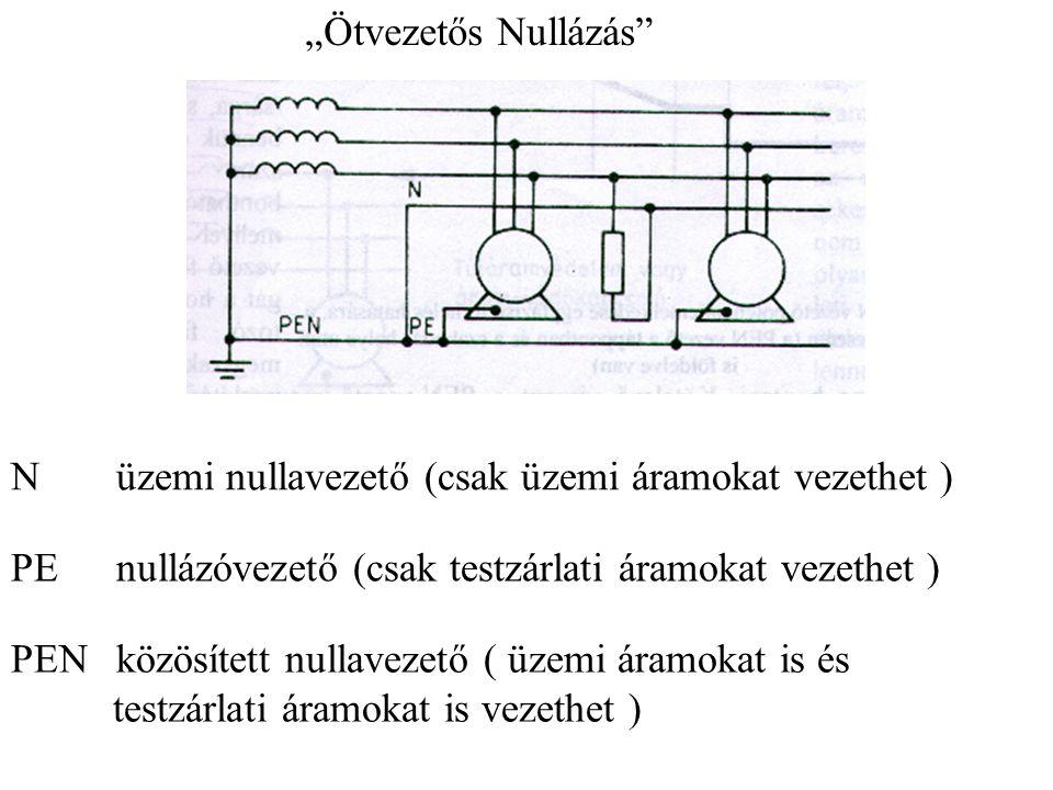 """""""Ötvezetős Nullázás"""" Nüzemi nullavezető (csak üzemi áramokat vezethet ) PEnullázóvezető (csak testzárlati áramokat vezethet ) PENközösített nullavezet"""