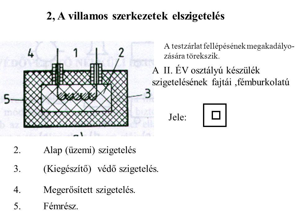 2, A villamos szerkezetek elszigetelés A testzárlat fellépésének megakadályo- zására törekszik. A II. ÉV osztályú készülék szigetelésének fajtái,fémbu