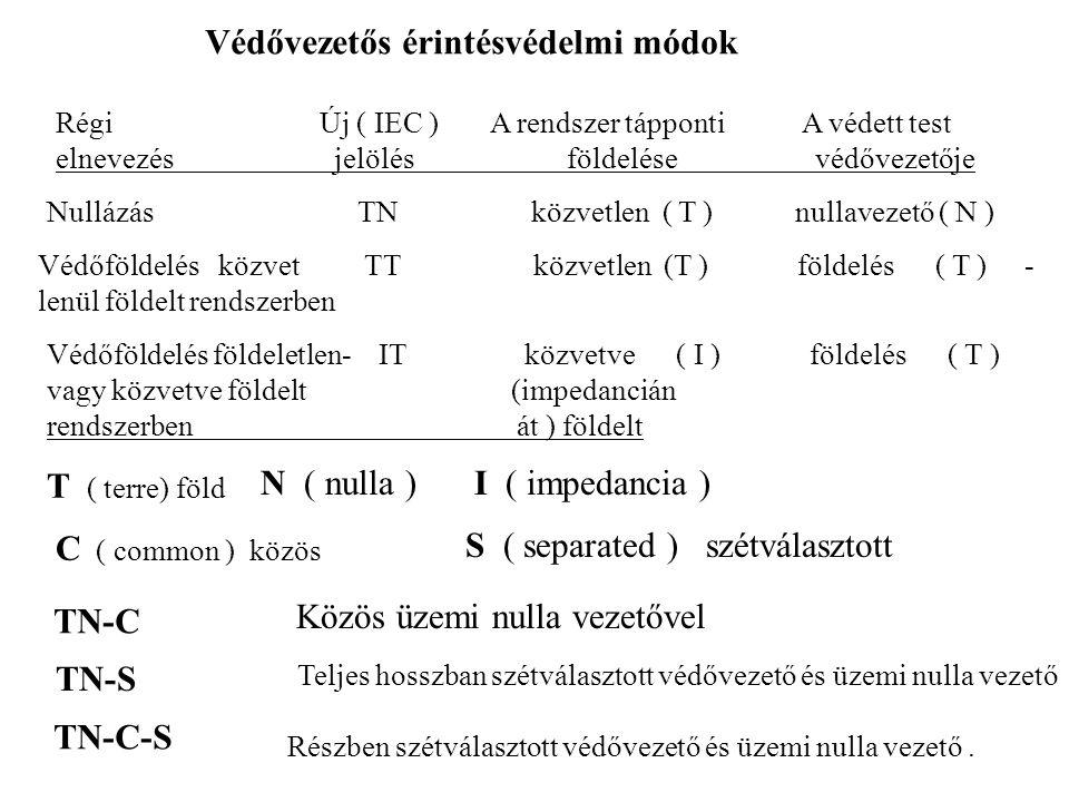 Védővezetős ÉV -módok közös kiviteli előírásai.