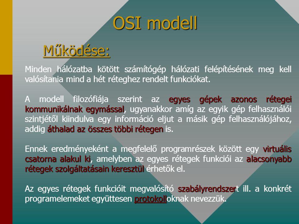 OSI modell Alkalmazási réteg (application layer): Fő feladata az eltérő rendszerek közötti kommunikáció támogatása. gyakran beépülnek a különböző oper