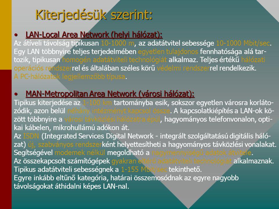 Hálózatok osztályozása Kiterjedésük szerint; Hálózati kapcsolat fajtái (topológia) szerint; Adatátvitel jellemzői szerint; Átviteli közeg szerint; Átv