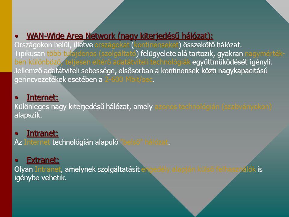Kiterjedésük szerint: LAN-Local Area Network (helyi hálózat):LAN-Local Area Network (helyi hálózat): Az átíveli távolság tipikusan 10-1000 m, az adatá
