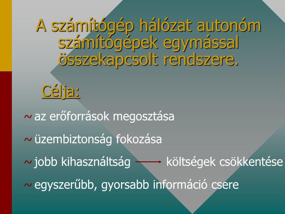 szegmens Egy olyan hálózatnak, amelyik kapcsoló eszközt nem tartalmaz, szegmens a neve.