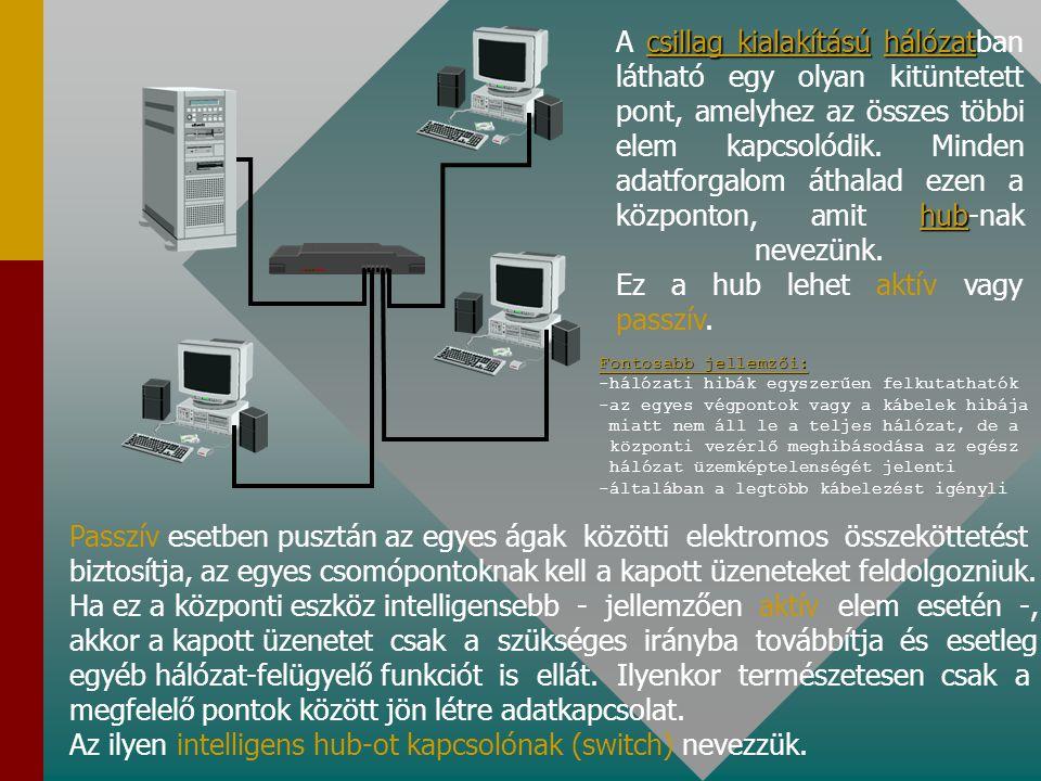 Hálózati kapcsolat fajtái (topológia) szerint : Az üzenetszórásos hálózat:Az üzenetszórásos hálózat: Valamennyi számítógép egyetlen adatátviteli csato