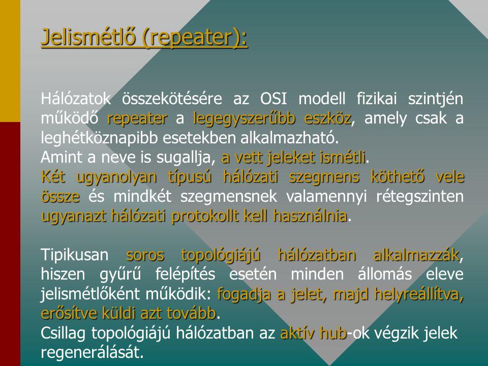 szegmens Egy olyan hálózatnak, amelyik kapcsoló eszközt nem tartalmaz, szegmens a neve. szegmensekösszekapcsolásukat megvalósítóeszközök Ebből követke