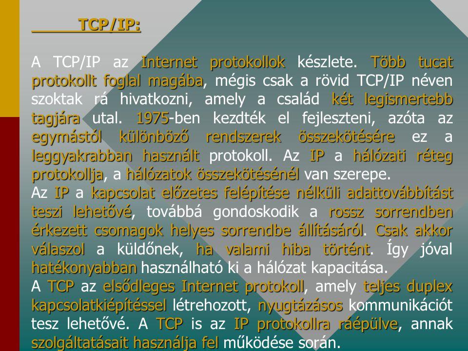IPX/SPX: magasabb rétegek protokolljainak hálózati és szállítási rétegének funkcióitNovell NetWarehálózatokalapprotokolljának más gyártók által is tám