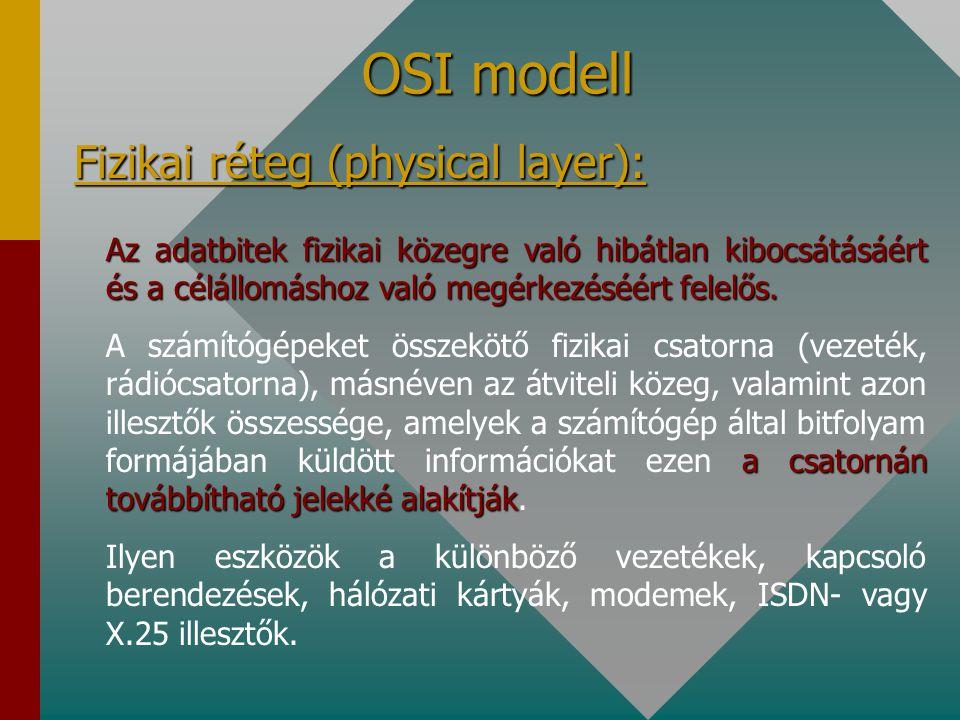 OSI modell Fizikai réteg (physical layer): Az adatbitek fizikai közegre való hibátlan kibocsátásáért és a célállomáshoz való megérkezéséért felelős.