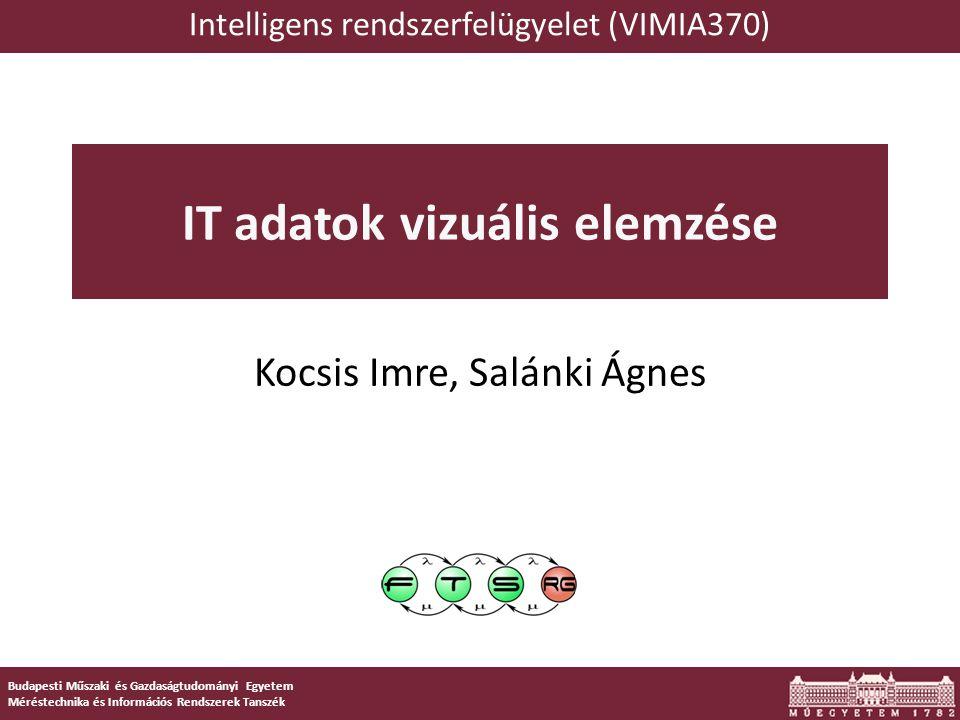 Budapesti Műszaki és Gazdaságtudományi Egyetem Méréstechnika és Információs Rendszerek Tanszék IT adatok vizuális elemzése Kocsis Imre, Salánki Ágnes Intelligens rendszerfelügyelet (VIMIA370)
