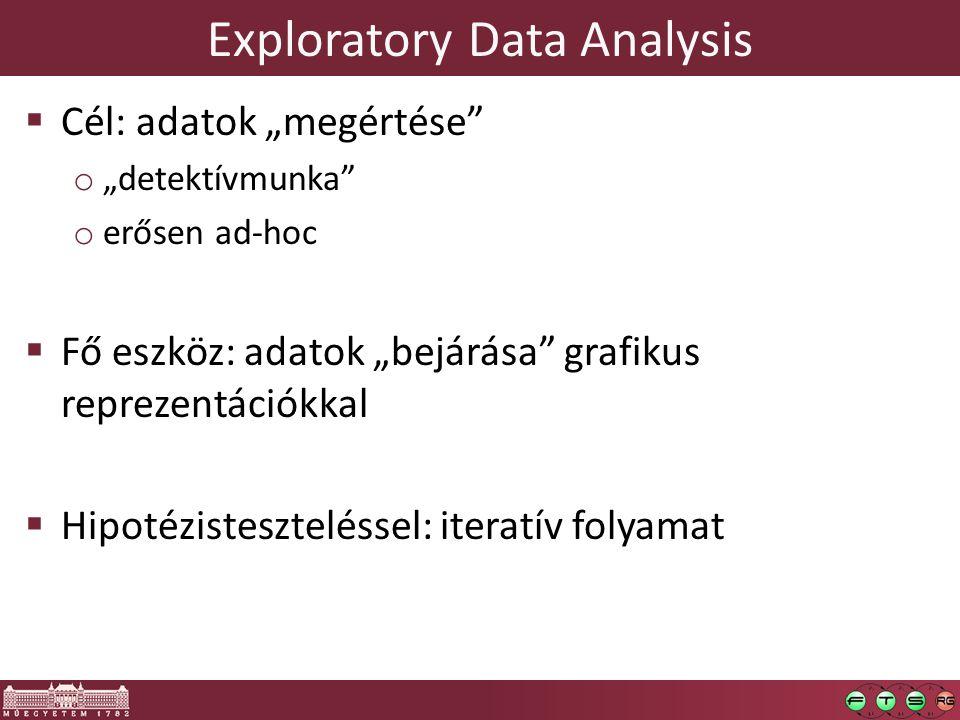 """Exploratory Data Analysis  Cél: adatok """"megértése o """"detektívmunka o erősen ad-hoc  Fő eszköz: adatok """"bejárása grafikus reprezentációkkal  Hipotézisteszteléssel: iteratív folyamat"""