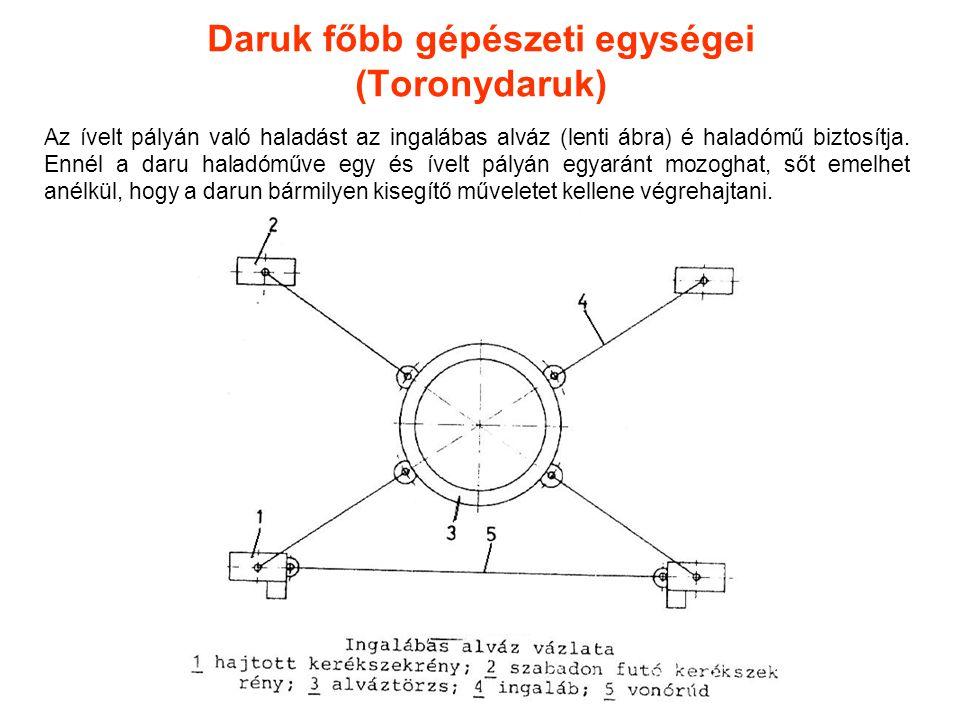 Daruk főbb gépészeti egységei (Toronydaruk) Az ívelt pályán való haladást az ingalábas alváz (lenti ábra) é haladómű biztosítja. Ennél a daru haladómű