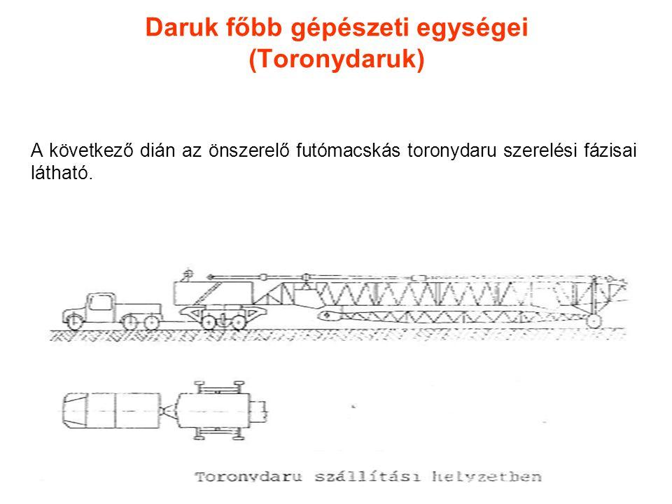 Daruk főbb gépészeti egységei (Toronydaruk) A következő dián az önszerelő futómacskás toronydaru szerelési fázisai látható.