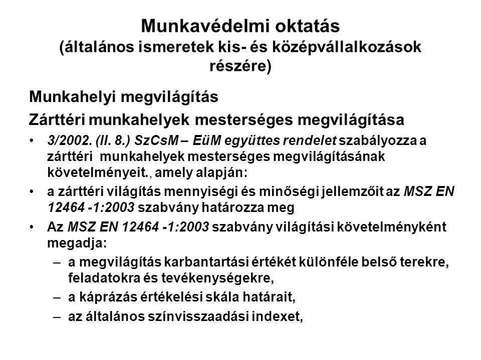 Munkavédelmi oktatás (általános ismeretek kis- és középvállalkozások részére) Munkahelyi megvilágítás Zárttéri munkahelyek mesterséges megvilágítása 3/2002.