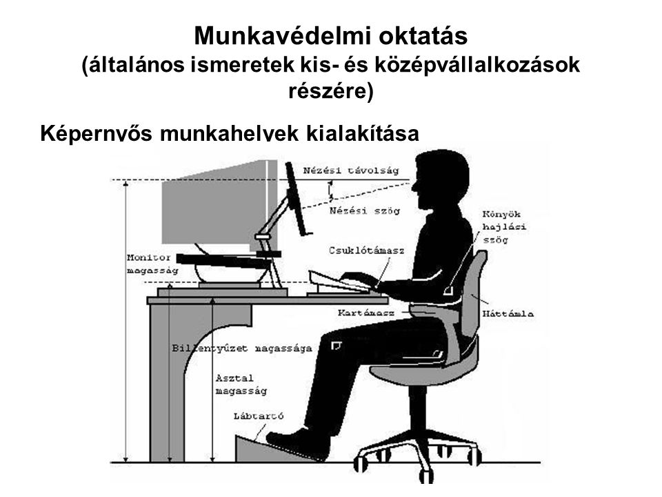 Munkavédelmi oktatás (általános ismeretek kis- és középvállalkozások részére) Képernyős munkahelyek kialakítása