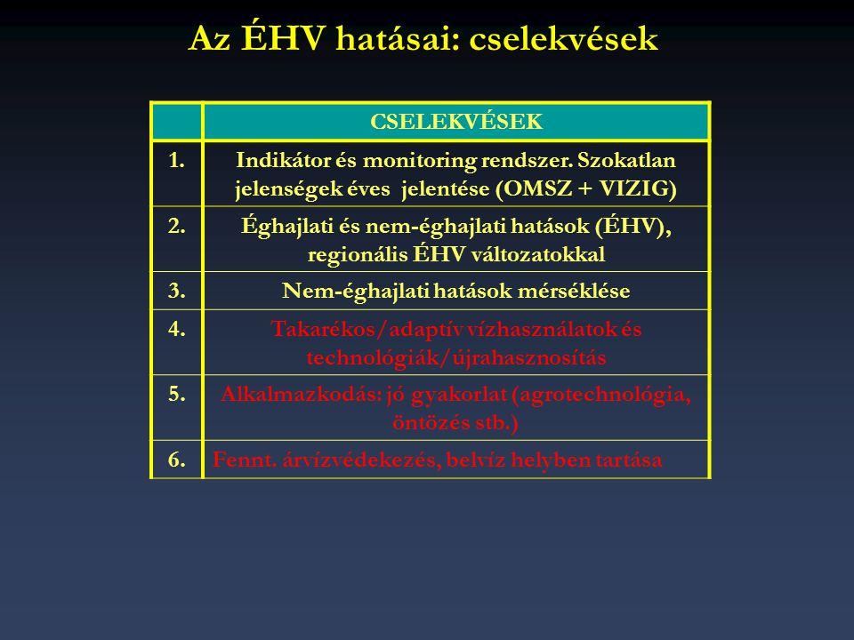 CSELEKVÉSEK 1.Indikátor és monitoring rendszer. Szokatlan jelenségek éves jelentése (OMSZ + VIZIG) 2.Éghajlati és nem-éghajlati hatások (ÉHV), regioná