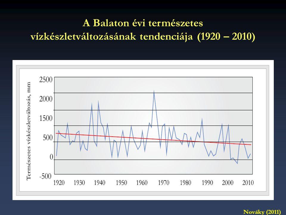 A Balaton évi természetes vízkészletváltozásának tendenciája (1920 – 2010) Nováky (2011)