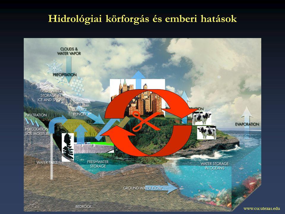 www.csr.utexas.edu Hidrológiai körforgás és emberi hatások 