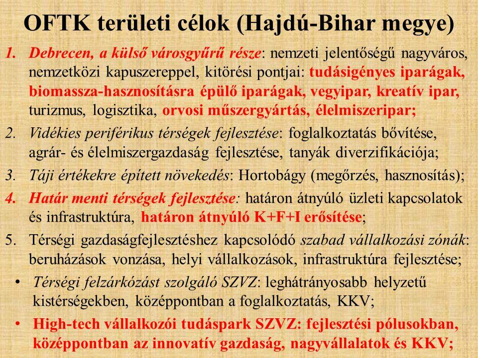 1.Debrecen, a külső városgyűrű része: nemzeti jelentőségű nagyváros, nemzetközi kapuszereppel, kitörési pontjai: tudásigényes iparágak, biomassza-hasznosításra épülő iparágak, vegyipar, kreatív ipar, turizmus, logisztika, orvosi műszergyártás, élelmiszeripar; 2.Vidékies periférikus térségek fejlesztése: foglalkoztatás bővítése, agrár- és élelmiszergazdaság fejlesztése, tanyák diverzifikációja; 3.Táji értékekre épített növekedés: Hortobágy (megőrzés, hasznosítás); 4.Határ menti térségek fejlesztése: határon átnyúló üzleti kapcsolatok és infrastruktúra, határon átnyúló K+F+I erősítése; 5.Térségi gazdaságfejlesztéshez kapcsolódó szabad vállalkozási zónák: beruházások vonzása, helyi vállalkozások, infrastruktúra fejlesztése; Térségi felzárkózást szolgáló SZVZ: leghátrányosabb helyzetű kistérségekben, középpontban a foglalkoztatás, KKV; High-tech vállalkozói tudáspark SZVZ: fejlesztési pólusokban, középpontban az innovatív gazdaság, nagyvállalatok és KKV; OFTK területi célok (Hajdú-Bihar megye)