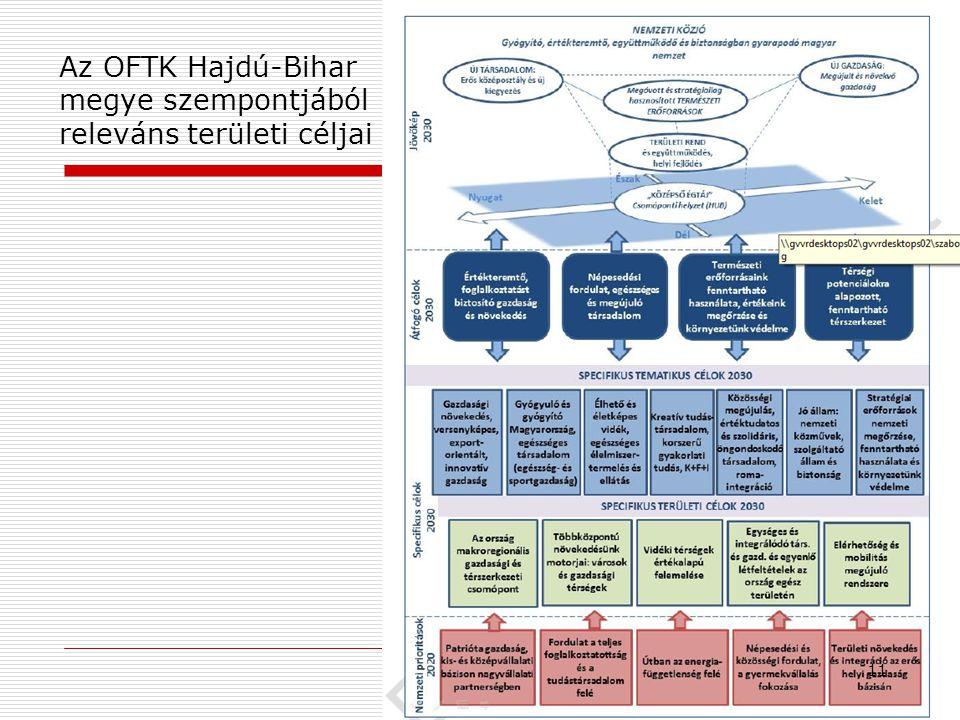Az OFTK Hajdú-Bihar megye szempontjából releváns területi céljai 11