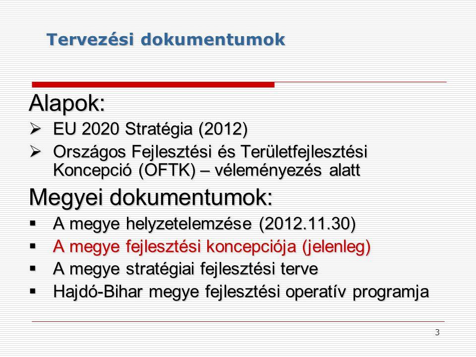 Tervezési dokumentumok Alapok:  EU 2020 Stratégia (2012)  Országos Fejlesztési és Területfejlesztési Koncepció (OFTK) – véleményezés alatt Megyei dokumentumok:  A megye helyzetelemzése (2012.11.30)  A megye fejlesztési koncepciója (jelenleg)  A megye stratégiai fejlesztési terve  Hajdó-Bihar megye fejlesztési operatív programja 3